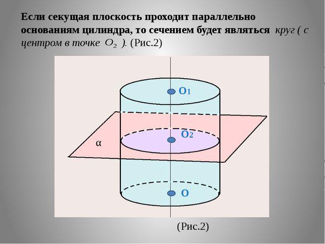 Если секущая плоскость проходит параллельно основаниям цилиндра, то сечением...