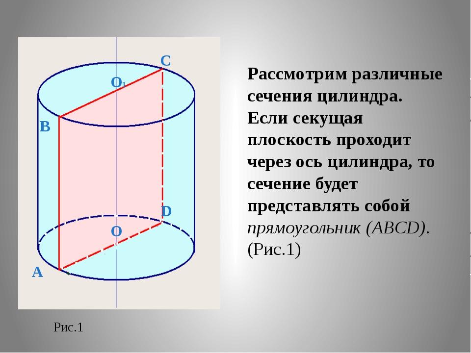Рассмотрим различные сечения цилиндра. Если секущая плоскость проходит через...