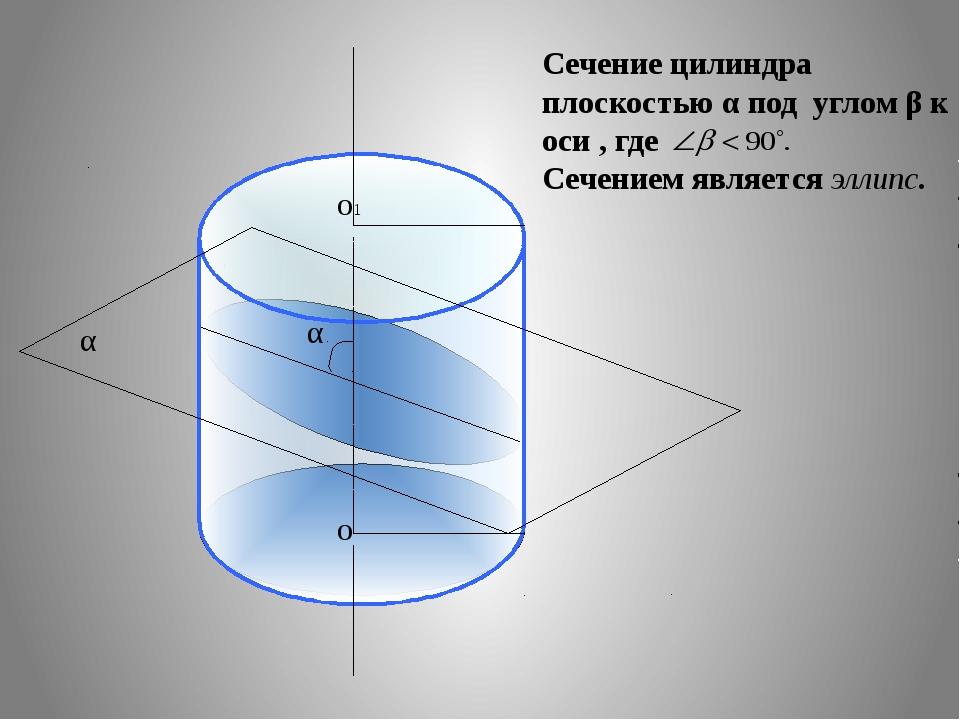 Сечение цилиндра плоскостью α под углом β к оси , где Сечением является эллипс.