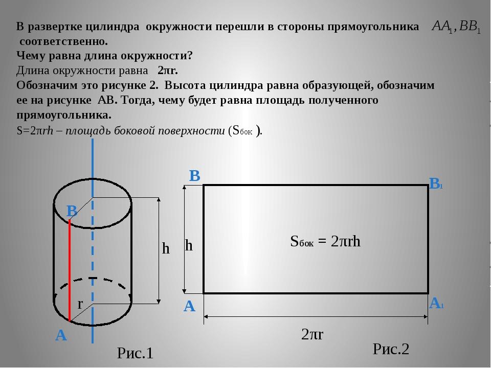 В развертке цилиндра окружности перешли в стороны прямоугольника соответствен...