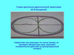 Схема зрительно-двигательной траектории (В.Ф.Базарный) Гимнастика глаз (улучш