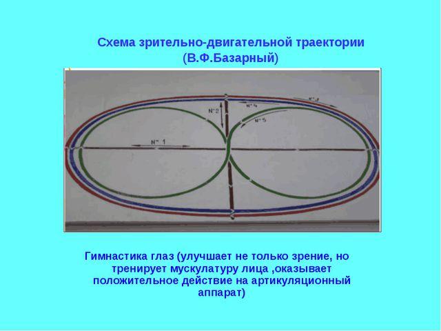 Схема зрительно-двигательной траектории (В.Ф.Базарный) Гимнастика глаз (улучш...