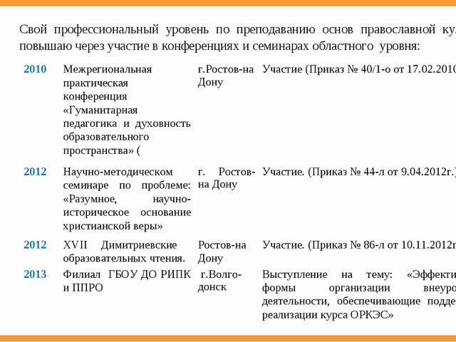Свой профессиональный уровень по преподаванию основ православной культуры пов...