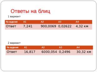 Ответы на блиц 1 вариант 2 вариант № задания А1 А2 А3 А4 Ответ 7,241 900,0069