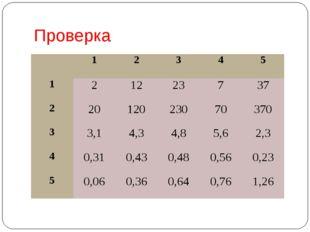 Проверка 1 2 3 4 5 1 2 12 23 7 37 2 20 120 230 70 370 3 3,1 4,3 4,8 5,6 2,3 4