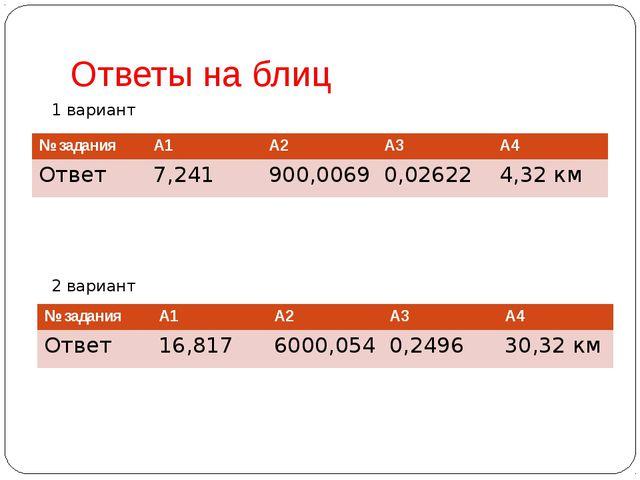 Ответы на блиц 1 вариант 2 вариант № задания А1 А2 А3 А4 Ответ 7,241 900,0069...