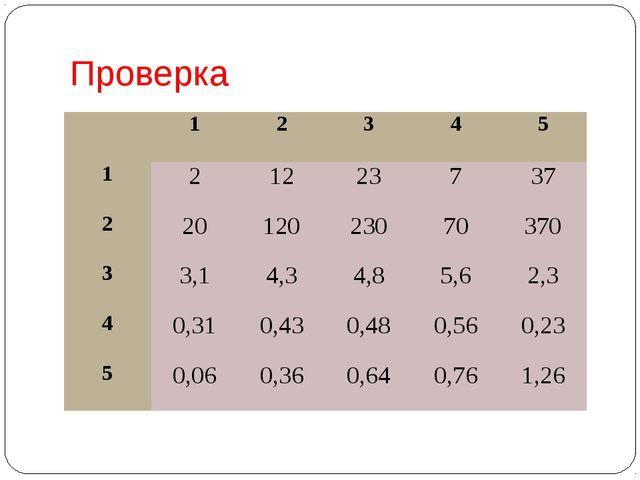 Проверка 1 2 3 4 5 1 2 12 23 7 37 2 20 120 230 70 370 3 3,1 4,3 4,8 5,6 2,3 4...