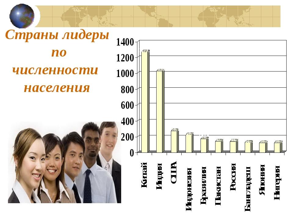 Страны лидеры по численности населения