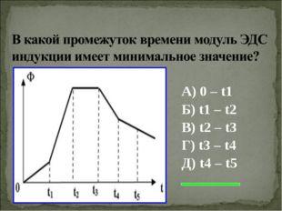 А) 0 – t1 Б) t1 – t2 В) t2 – t3 Г) t3 – t4 Д) t4 – t5