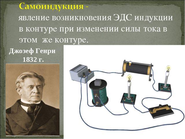 явление возникновения ЭДС индукции в контуре при изменении силы тока в этом...