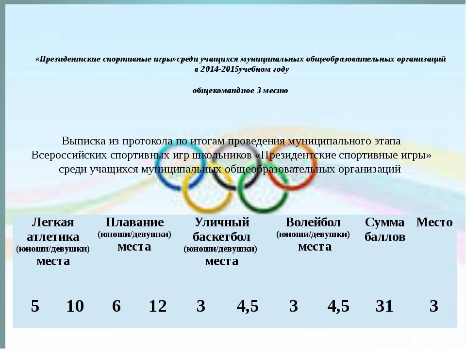 «Президентские спортивные игры»среди учащихся муниципальных общеобразовательн...