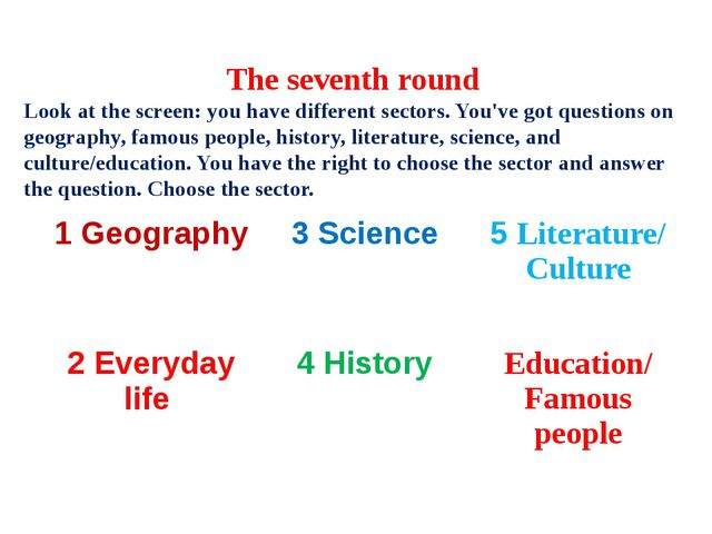 The seventh round Look at the screen: you have different sectors. You've got...