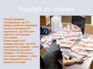 Ущерб от спама Потеря времени сотрудников –до 2% общего рабочего времени Затр