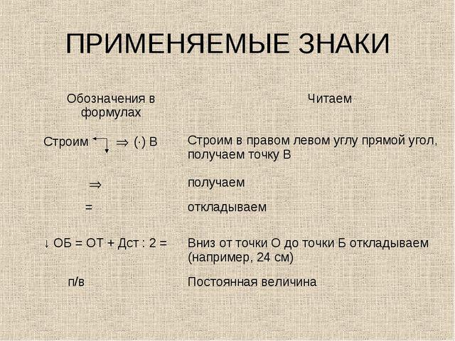 ПРИМЕНЯЕМЫЕ ЗНАКИ Обозначения в формулах Читаем Строим  (·) ВСтроим в прав...