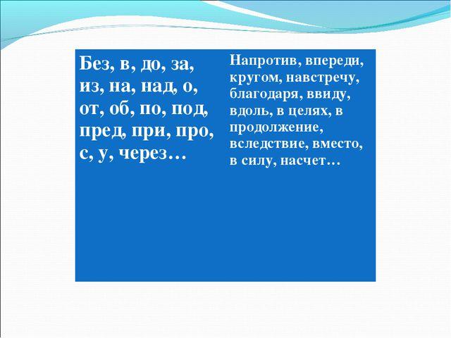 Без, в, до, за, из, на, над, о, от, об, по, под, пред, при, про, с, у, через…...
