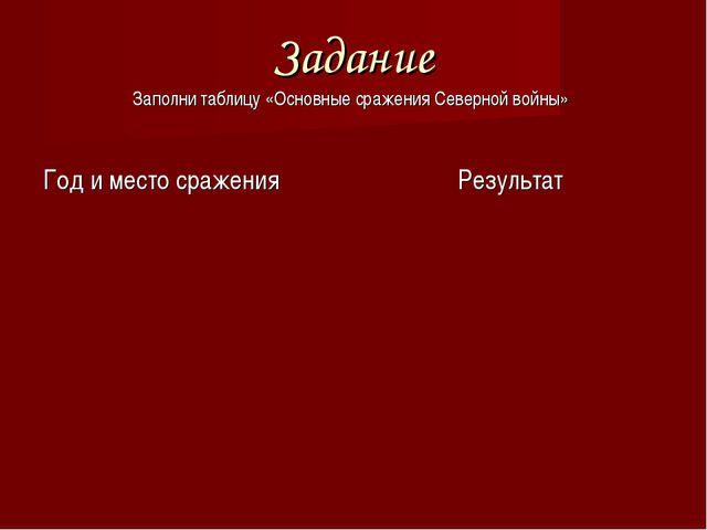 Задание Заполни таблицу «Основные сражения Северной войны» Год и место сражен...