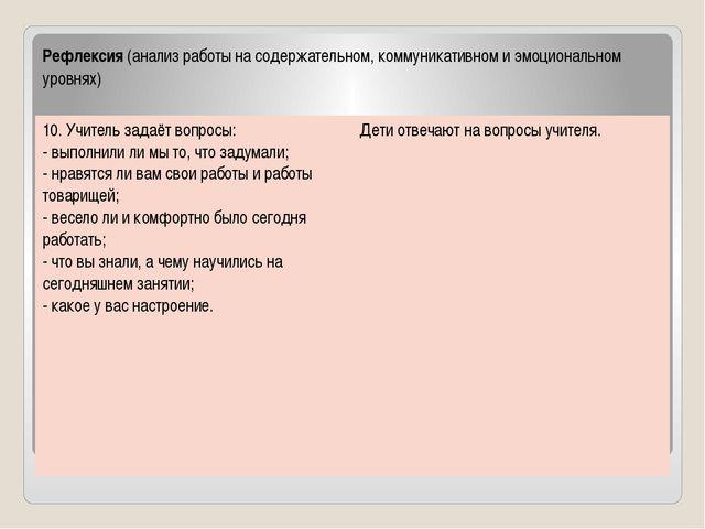 Рефлексия(анализ работы на содержательном, коммуникативном и эмоциональном у...