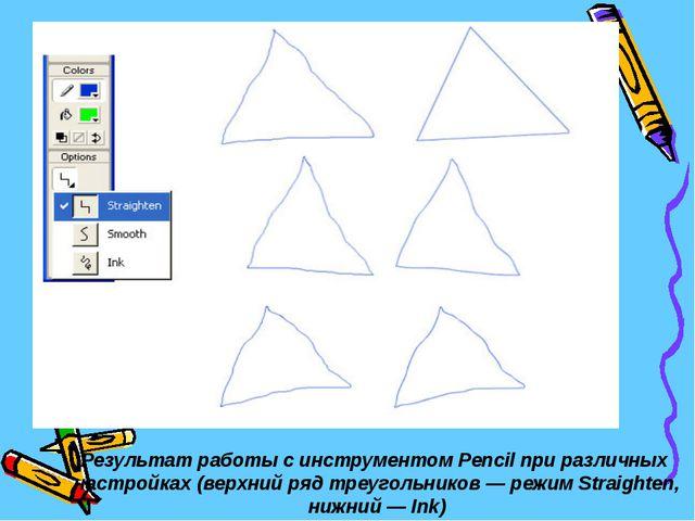 Результат работы с инструментом Pencil при различных настройках (верхний ряд...