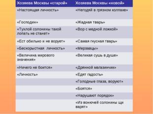 Хозяева Москвы «старой»Хозяева Москвы «новой» «Настоящая личность»«Негодяй