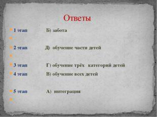 1 этап Б) забота 2 этап Д) обучение части детей 3 этап Г) обучение трёх катег