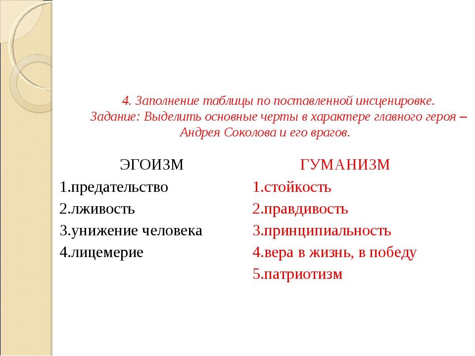 4. Заполнение таблицы по поставленной инсценировке. Задание: Выделить основны...