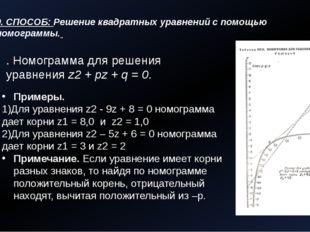 . Номограмма для решения уравнения z2 + pz + q = 0. 9. СПОСОБ: Решение квадра