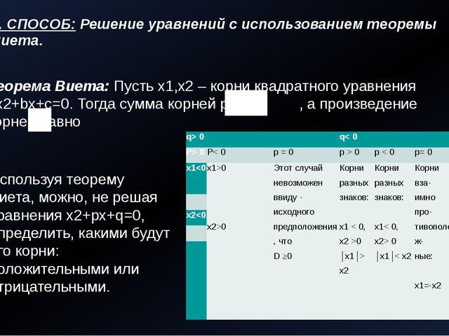 4. СПОСОБ: Решение уравнений с использованием теоремы Виета. Теорема Виета: П...