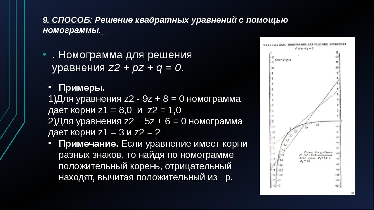 . Номограмма для решения уравнения z2 + pz + q = 0. 9. СПОСОБ: Решение квадра...