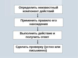Определить неизвестный компонент действий Применить правило его нахождения Вы