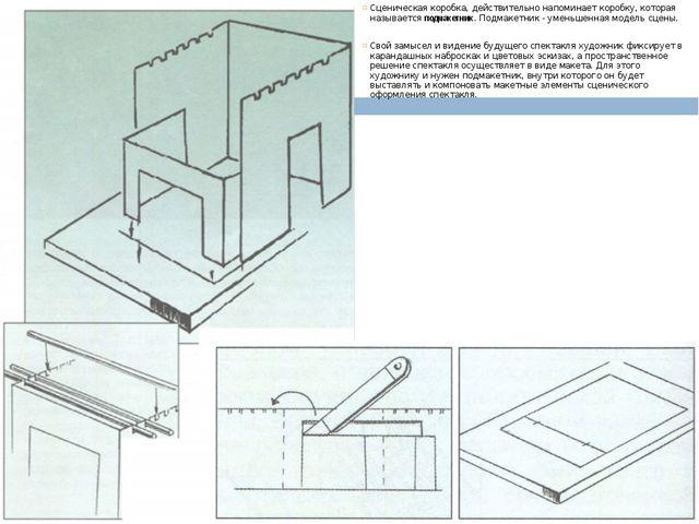 Сценическая коробка, действительно напоминает коробку, которая называется по...