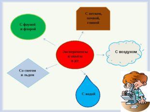 Эксперименты и опыты в д/с С песком, почвой, глиной С воздухом С водой Со сн