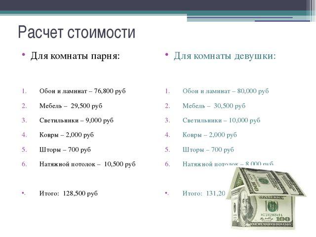 Расчет стоимости Для комнаты парня: Обои и ламинат – 76,800 руб Мебель – 29,5...