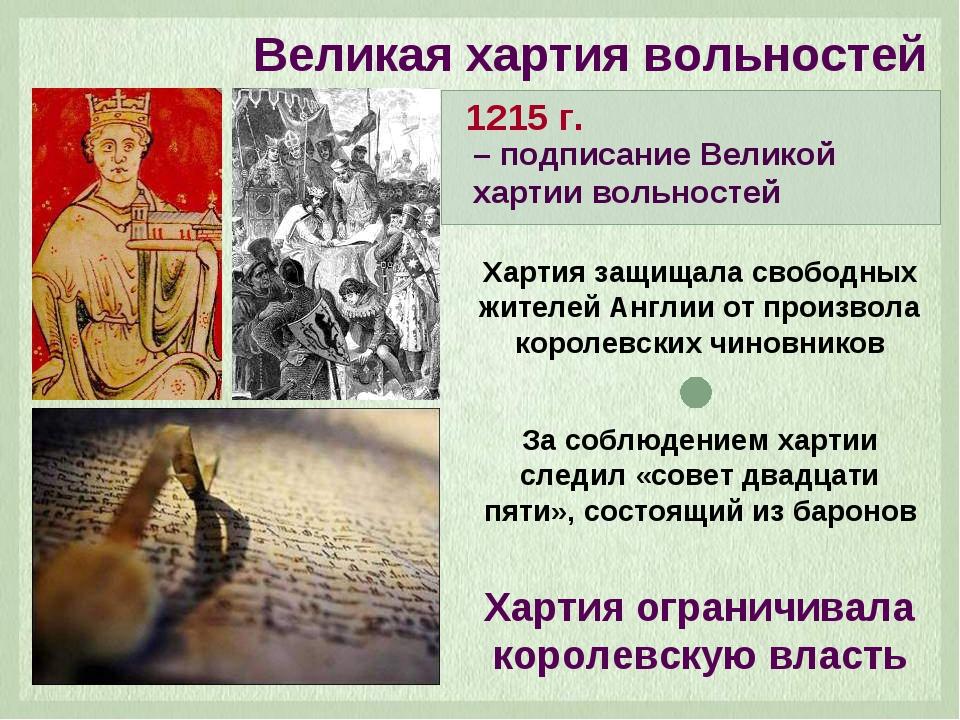 Великая хартия вольностей – подписание Великой хартии вольностей 1215 г. Харт...