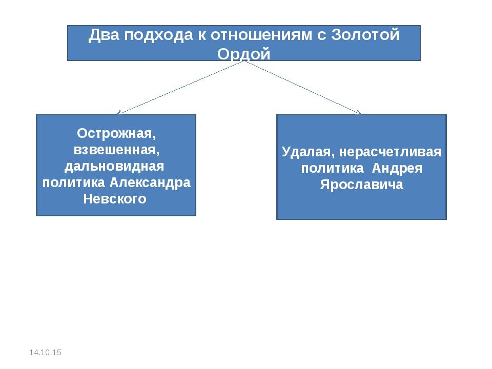 Два подхода к отношениям с Золотой Ордой Острожная, взвешенная, дальновидная...