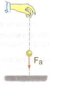 Механика 036