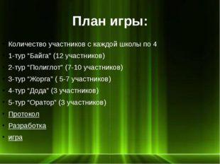 """План игры: Количество участников с каждой школы по 4 1-тур """"Байга"""" (12 участн"""