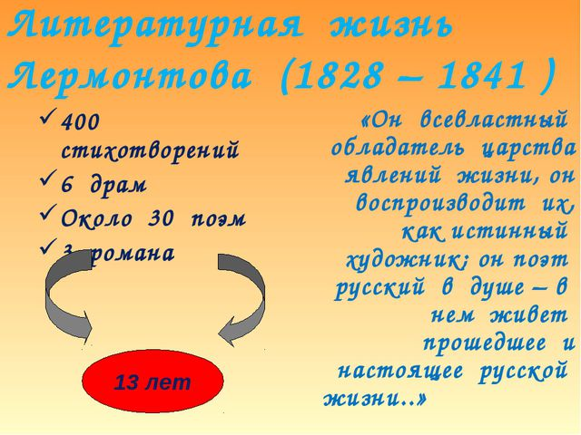 Литературная жизнь Лермонтова (1828 – 1841 ) 400 стихотворений 6 драм Около 3...