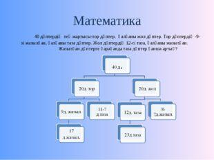 Математика 40 дәптердің тең жартысы-тор дәптер, қалғаны жол дәптер. Тор дәп