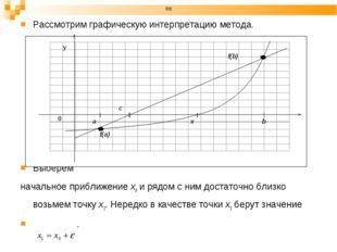 Рассмотрим графическую интерпретацию метода. Выберем начальное приближение х0