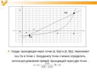Хорда, проходящая через точки (a, f(a)) и (b, f(b)), пересекает ось Ох в точ
