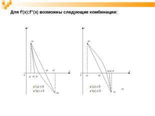 Для f'(x);f''(x) возможны следующие комбинации: