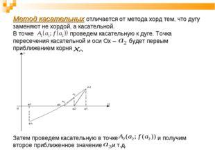 Метод касательных отличается от метода хорд тем, что дугу заменяют не хордой