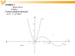 ПРИМЕР 1 f(x)=x2-sin x. x2=sin x Cтроим графики функций y= x2 и y= sin x