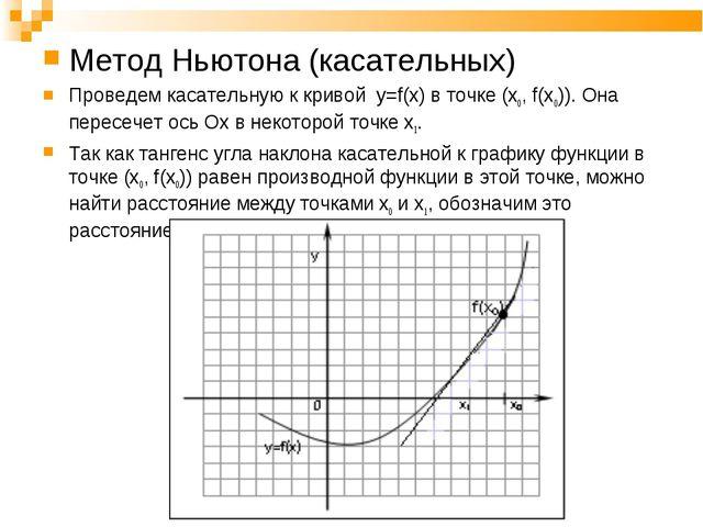 Метод Ньютона (касательных) Проведем касательную к кривой y=f(x) в точке (x0,...