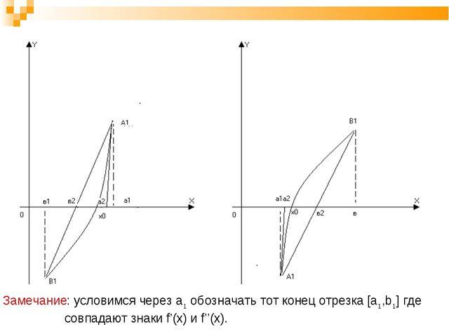 Замечание: условимся через a1 обозначать тот конец отрезка [a1,b1] где совпад...