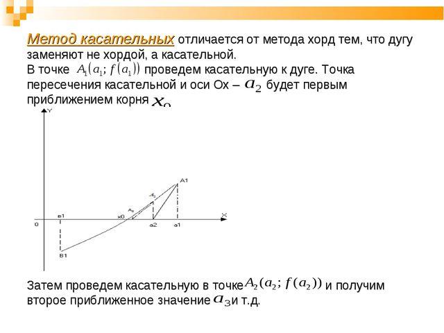 Метод касательных отличается от метода хорд тем, что дугу заменяют не хордой...