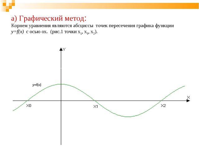 а) Графический метод: Корнем уравнения являются абсциссы точек пересечения г...