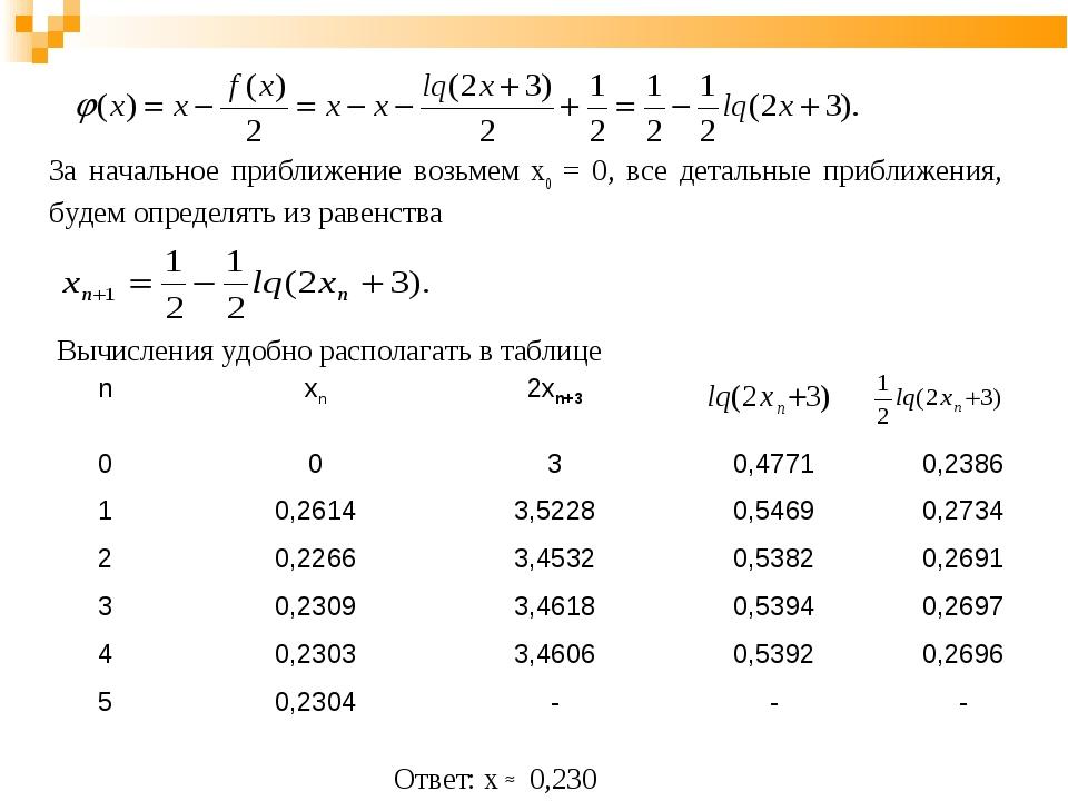 За начальное приближение возьмем x0 = 0, все детальные приближения, будем опр...