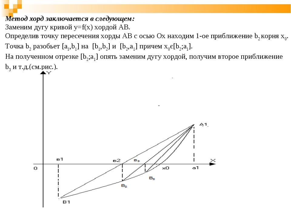 Метод хорд заключается в следующем: Заменим дугу кривой y=f(x) хордой AB. Опр...