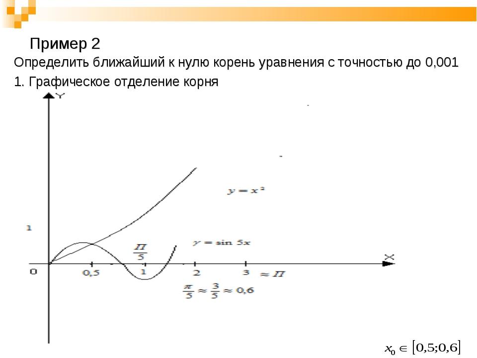 Пример 2 Определить ближайший к нулю корень уравнения с точностью до 0,001 1....
